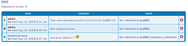 phpBB User reputation points