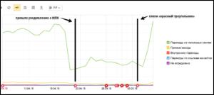 метрика, фильтр МПК от яндекса