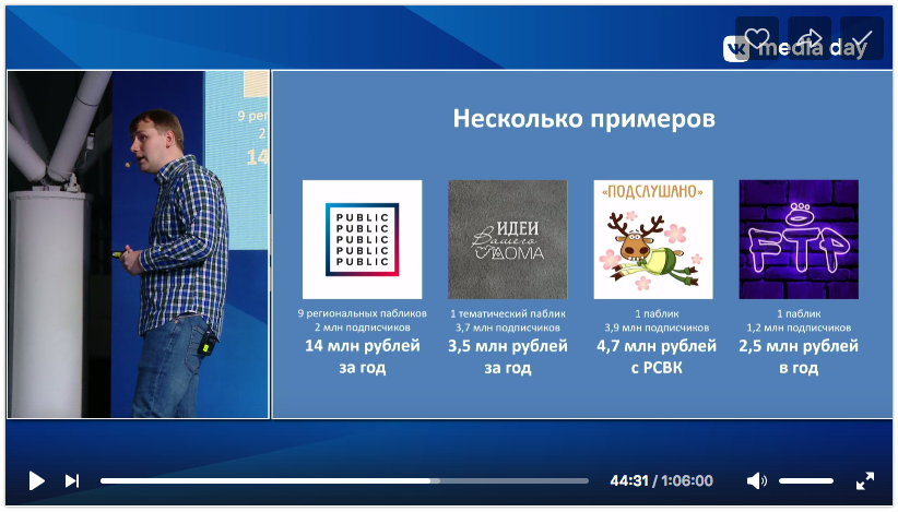 Статистика доходов пабликов в вк