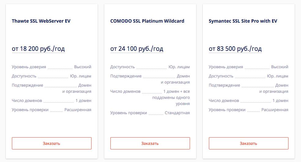 тарифы на SSL в РУ Центр