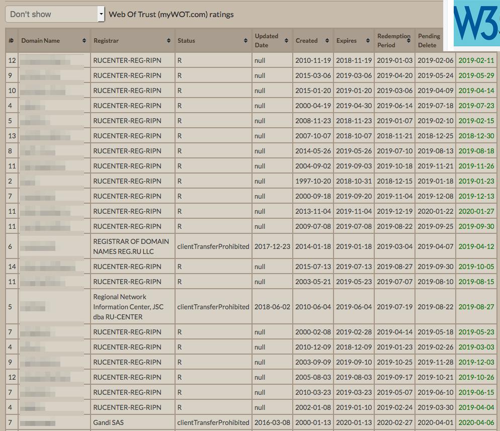 массовая проверка даты регистрации и окончания доменов