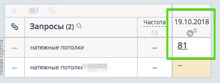 новый сайт по натяжным потолкамв первый день на 81 место попал