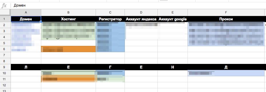 таблица для учёта данных по сателлитам из сетки PBN